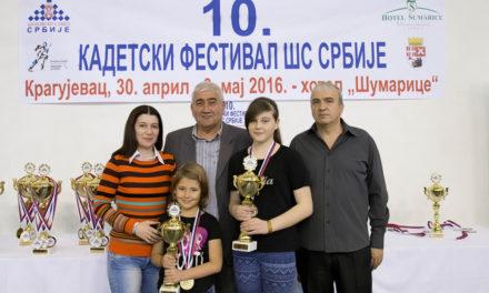 Nevena i Irina prvakinje Srbije u problemskom šahu