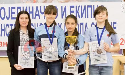 Ekipno REPUBLIČKO takmičenje u šahu – II mesto