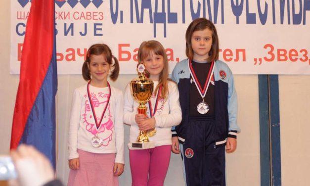 Kadetsko prvenstvo Srbije u ubrzanom šahu