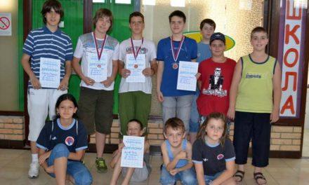 Kategorni turniri za osvajanje IV i III kategorije