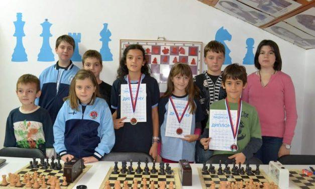 Kategorni turnir za III kategoriju – Rezultati