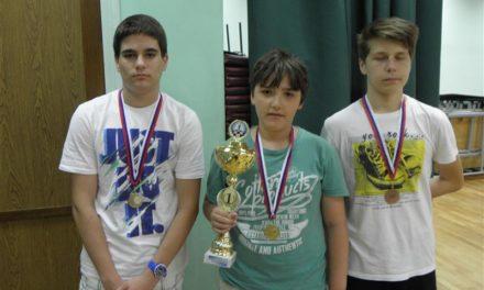 Omladinsko prvenstvo Beograda