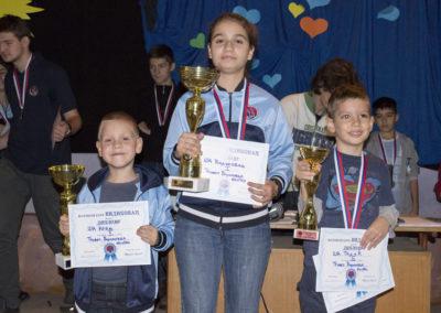 II Trofej Vidikovca - rezultati