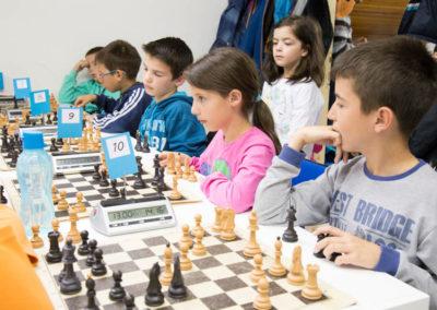 Šahovski dvomeč - rezultati