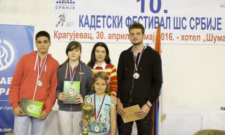 3 medalje u redovnom šahu na prvenstvu Srbije