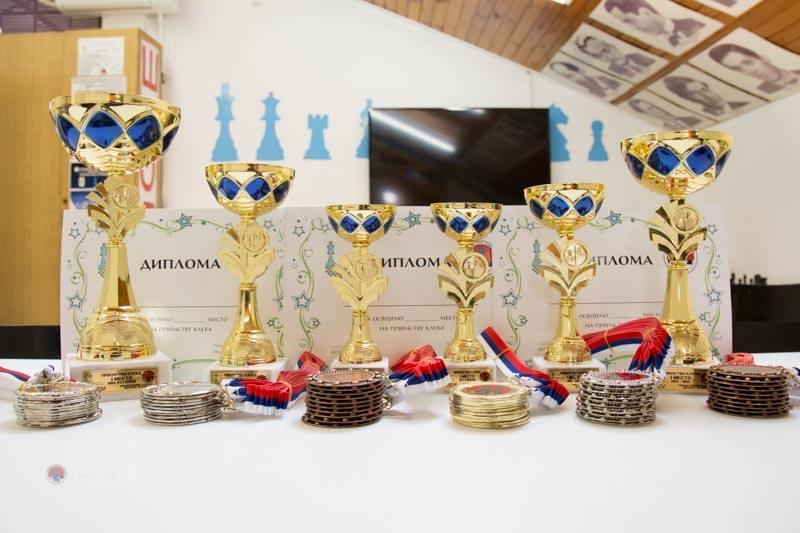 14. Prvenstvo škole šaha – raspis