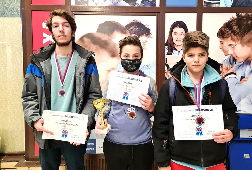 Rezultati kategornih turnira za osvajanje II, I kategorije i titule MK